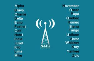 The Historical Origin of NATO Phonetic Alphabet doloremque