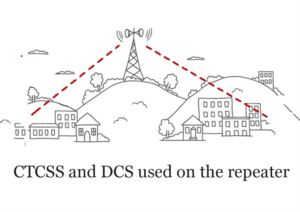 CTCSS and DCS Used on Repeater doloremque
