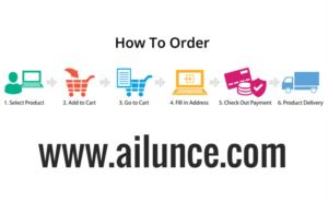 How to make an order on Ailunce Website doloremque