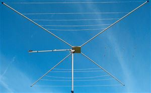 Several Common Short-Wave Antennas Used in Amateur Radio doloremque
