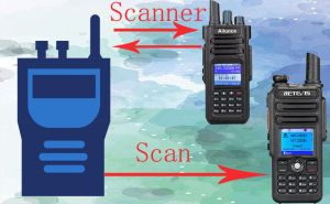 What's the difference between scan and scanner of radio? doloremque