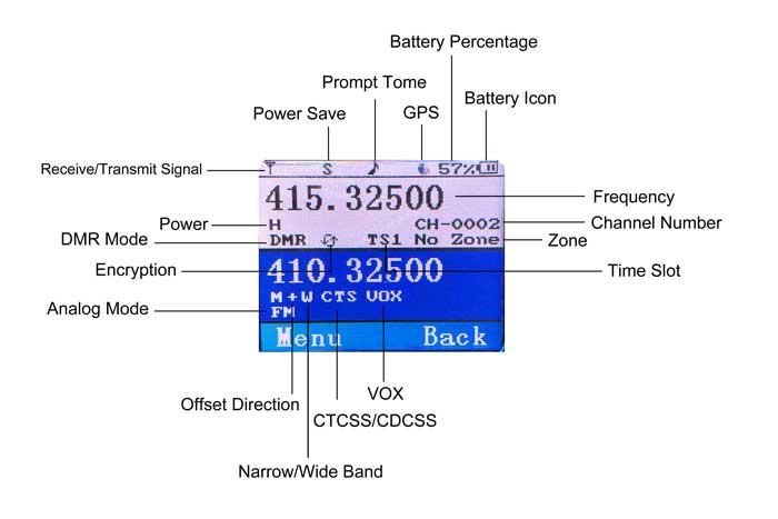 Dual Band DMR FPP HD1 - LCD Display Icon Ailunce