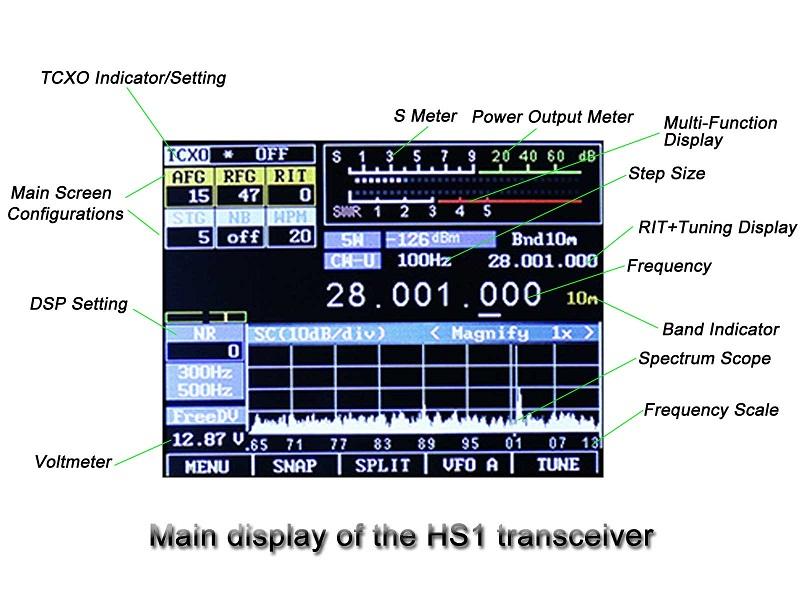 Ailunce HS1 SSB HF SDR Amateur Transceiver Ailunce